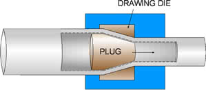 tube plug drawing process for seamless tubes